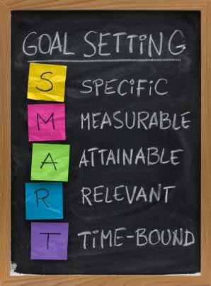 SMART (Specific, Measurable, Attainable, Relevant, Time-bound)
